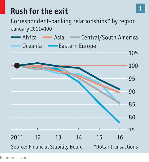 Asian american bank trust